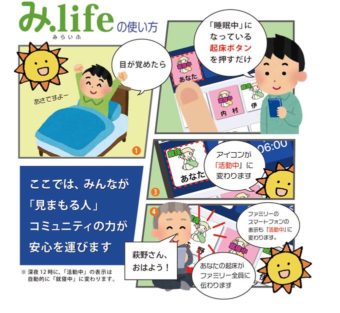 み.life